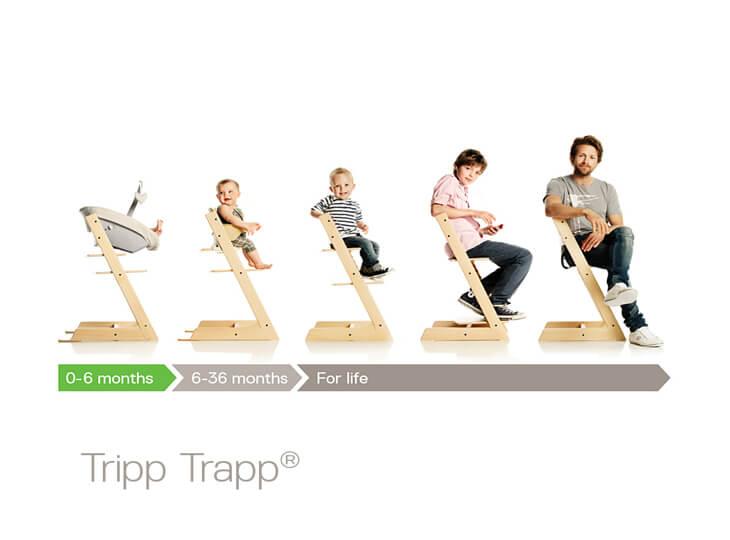 Stokke® Tripp Trapp® voor het hele gezin